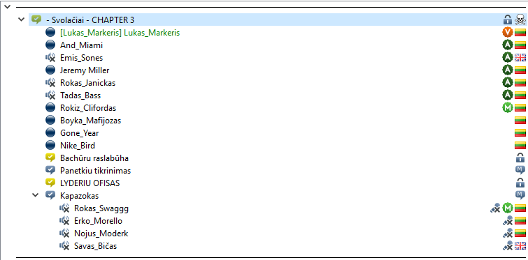 Kanalu pavadinimai parodo ant kiek tu mafijozas esi SAMP'e