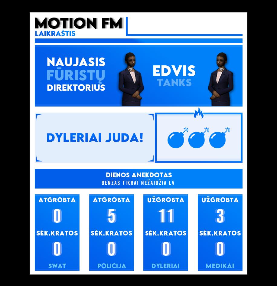 Motion FM | Laikraštis 05/13 - 05/15
